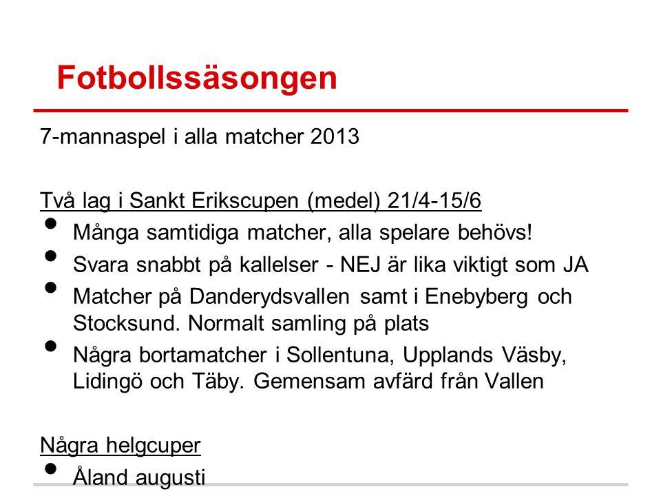 Fotbollssäsongen 7-mannaspel i alla matcher 2013 Två lag i Sankt Erikscupen (medel) 21/4-15/6 Många samtidiga matcher, alla spelare behövs.