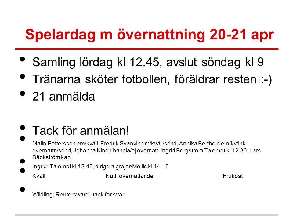 Spelardag m övernattning 20-21 apr Samling lördag kl 12.45, avslut söndag kl 9 Tränarna sköter fotbollen, föräldrar resten :-) 21 anmälda Tack för anmälan.