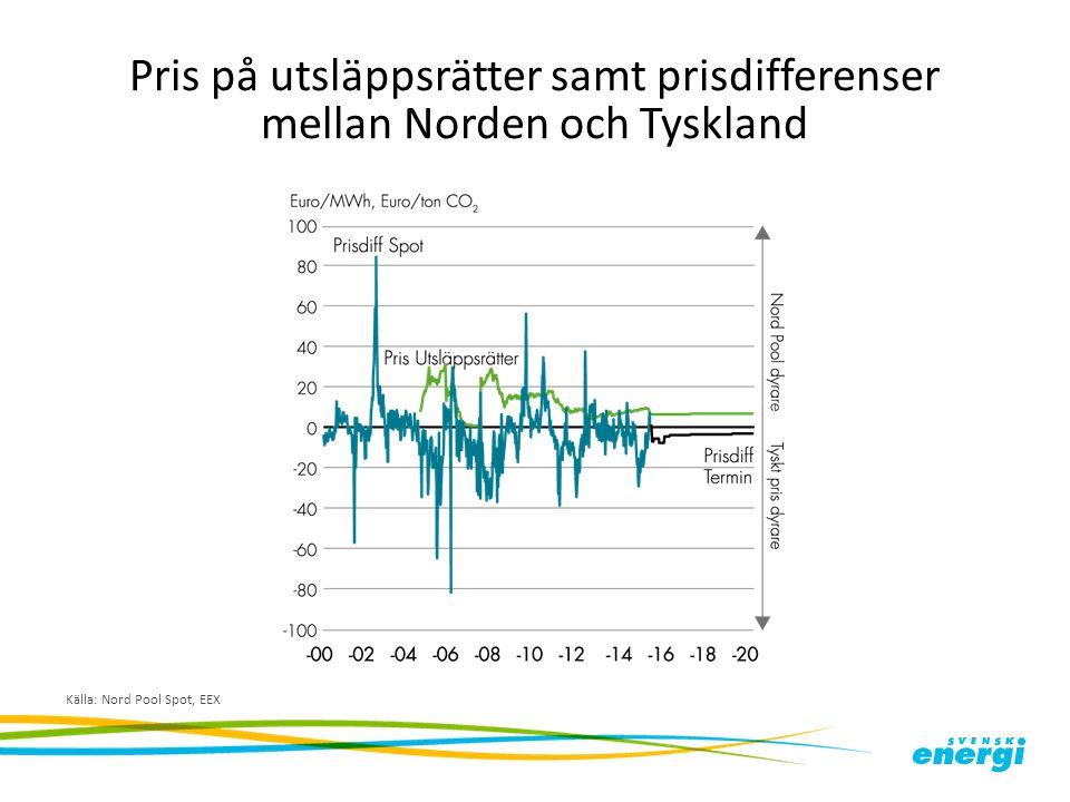 Pris på utsläppsrätter samt prisdifferenser mellan Norden och Tyskland Källa: Nord Pool Spot, EEX