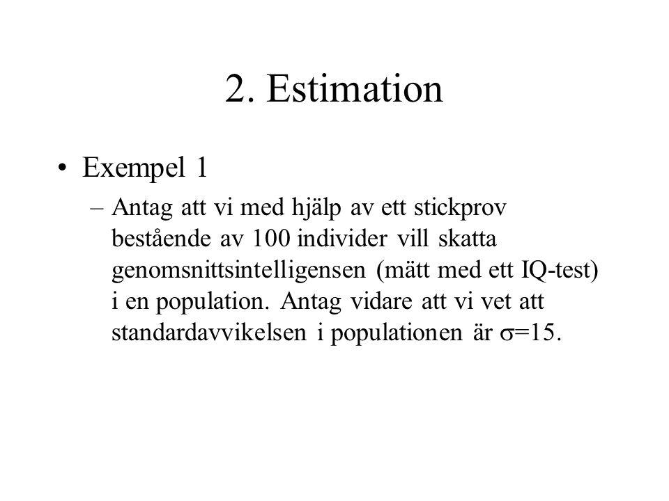 2. Estimation Exempel 1 –Antag att vi med hjälp av ett stickprov bestående av 100 individer vill skatta genomsnittsintelligensen (mätt med ett IQ-test