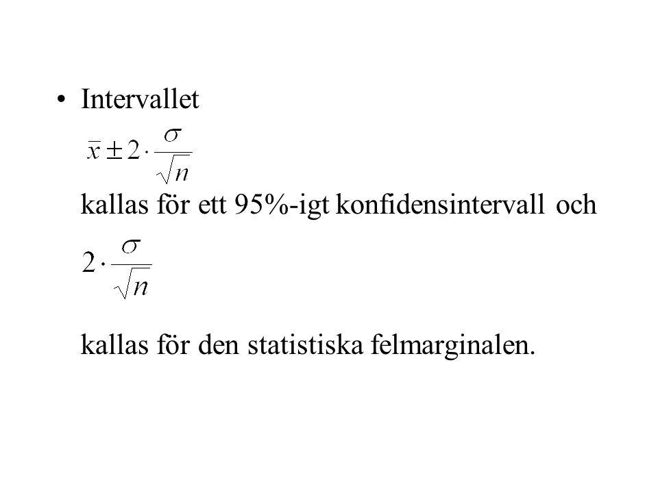 Intervallet kallas för ett 95%-igt konfidensintervall och kallas för den statistiska felmarginalen.
