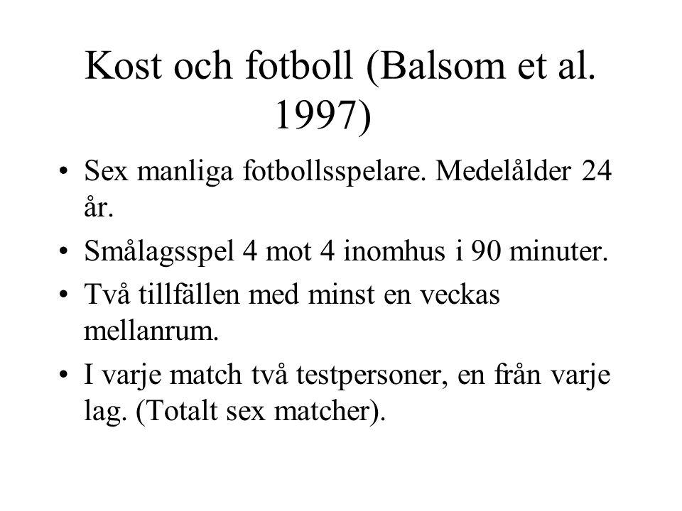 Kost och fotboll (Balsom et al. 1997) Sex manliga fotbollsspelare.