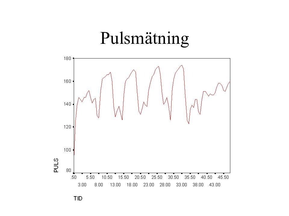 Pulsmätning