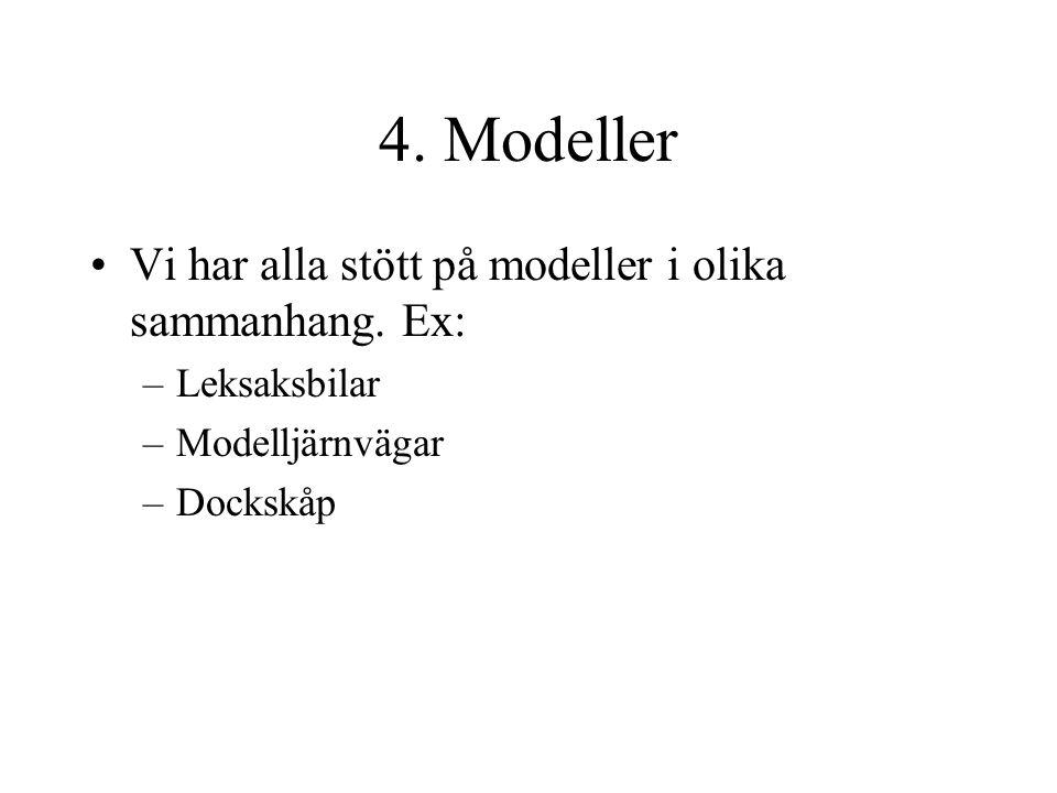 4. Modeller Vi har alla stött på modeller i olika sammanhang.