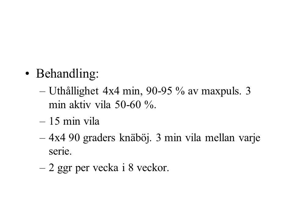 Behandling: –Uthållighet 4x4 min, 90-95 % av maxpuls.
