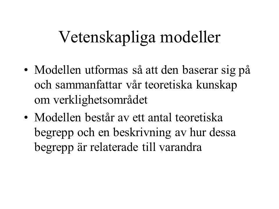 Vetenskapliga modeller Modellen utformas så att den baserar sig på och sammanfattar vår teoretiska kunskap om verklighetsområdet Modellen består av ett antal teoretiska begrepp och en beskrivning av hur dessa begrepp är relaterade till varandra