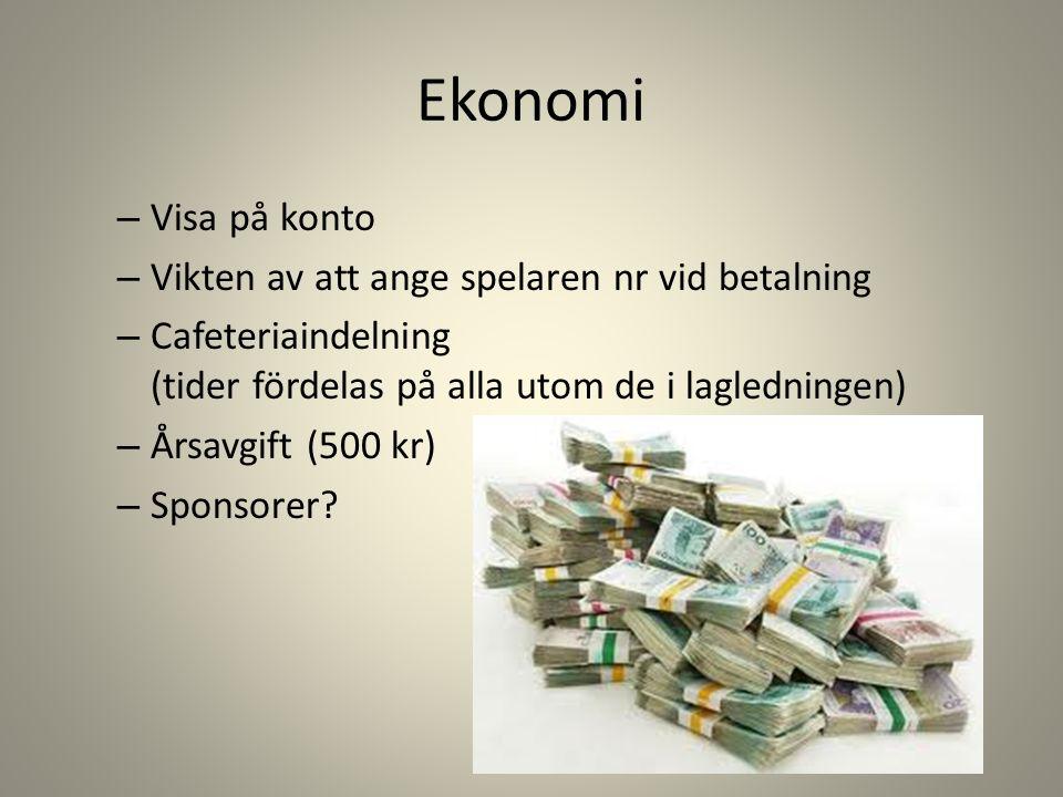 Ekonomi – Visa på konto – Vikten av att ange spelaren nr vid betalning – Cafeteriaindelning (tider fördelas på alla utom de i lagledningen) – Årsavgift (500 kr) – Sponsorer