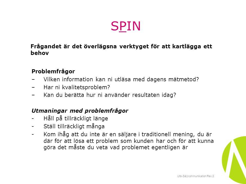 Utb-Säljkommunikation Rev 2 SPIN Frågandet är det överlägsna verktyget för att kartlägga ett behov Problemfrågor –Vilken information kan ni utläsa med dagens mätmetod.
