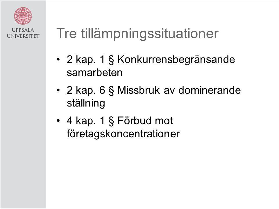 Tre tillämpningssituationer 2 kap. 1 § Konkurrensbegränsande samarbeten 2 kap.