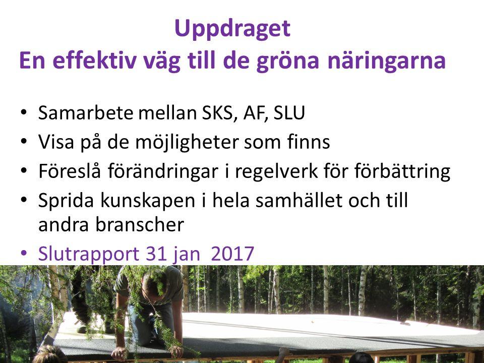 Andra uppdrag Analys av arbetskraftsbehovet i de gröna näringarna – AF Boende och praktikplatser - LRF