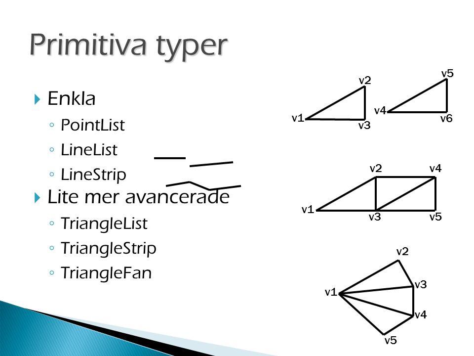  Enkla ◦ PointList ◦ LineList ◦ LineStrip  Lite mer avancerade ◦ TriangleList ◦ TriangleStrip ◦ TriangleFan v1 v2 v3 v4 v5 v6 v1 v2 v3 v4 v5 v1 v2 v3 v4 v5 Primitiva typer