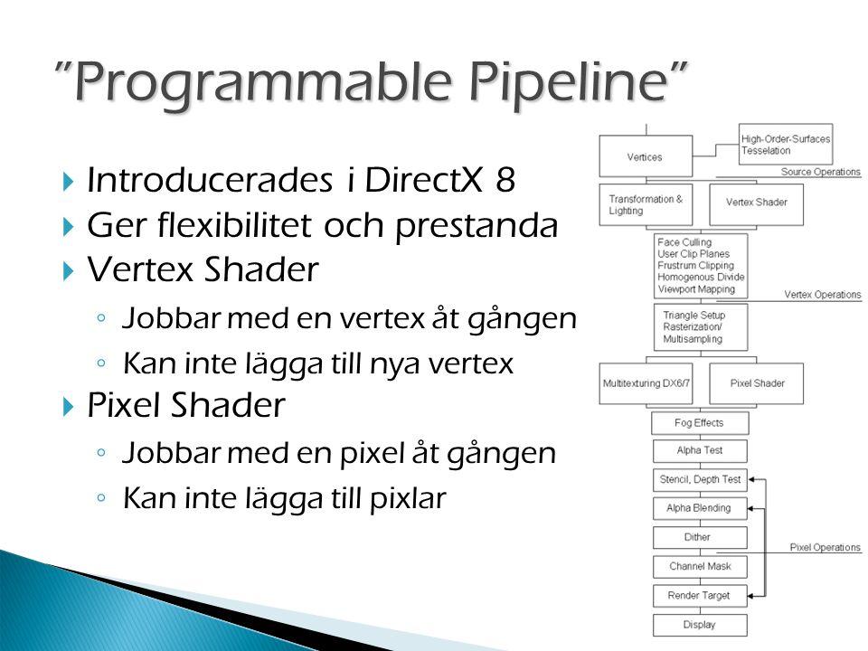  Introducerades i DirectX 8  Ger flexibilitet och prestanda  Vertex Shader ◦ Jobbar med en vertex åt gången ◦ Kan inte lägga till nya vertex  Pixel Shader ◦ Jobbar med en pixel åt gången ◦ Kan inte lägga till pixlar Programmable Pipeline