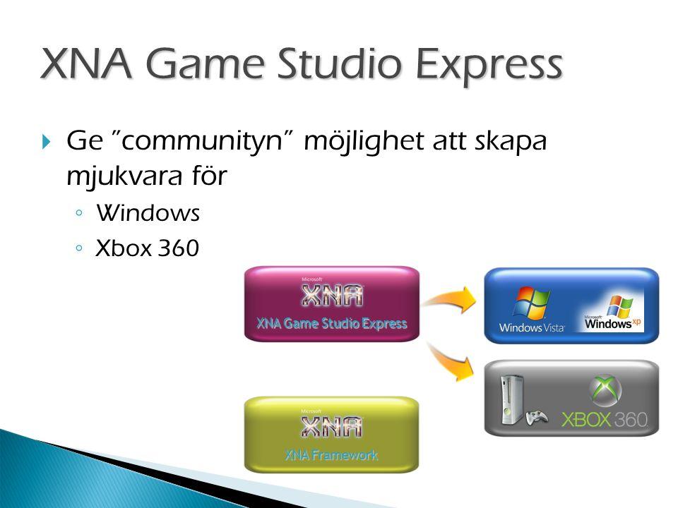 XNA Game Studio Express  Ge communityn möjlighet att skapa mjukvara för ◦ Windows ◦ Xbox 360 XNA Game Studio Express XNA Framework