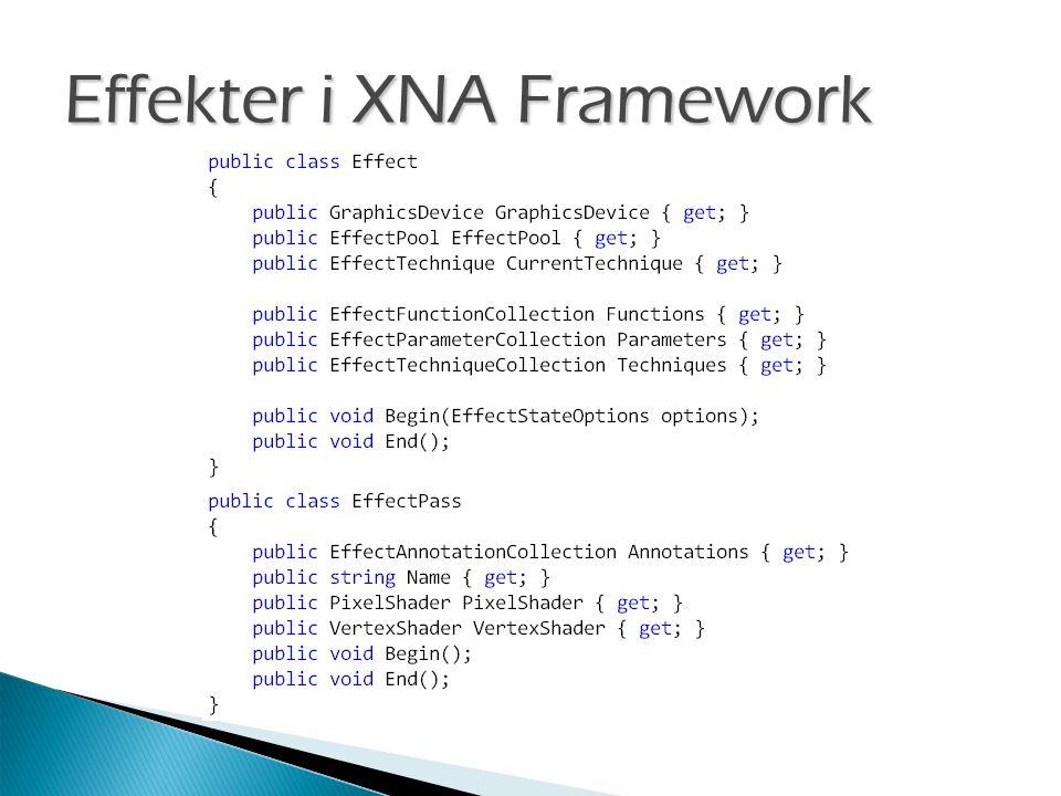 Effekter i XNA Framework