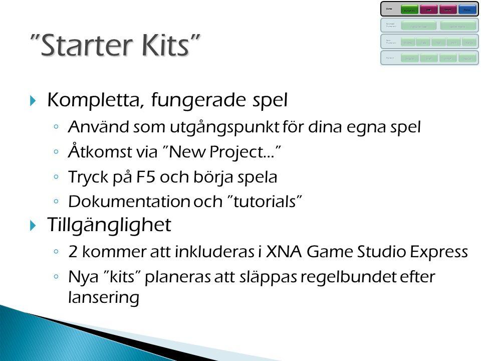 Platform CoreFramework ExtendedFramework Games XACTXINPUTXContentDirect3D GraphicsAudioInputMathStorage Application Model Content Pipeline Starter Kits CodeContent Comps Starter Kits  Kompletta, fungerade spel ◦ Använd som utgångspunkt för dina egna spel ◦ Åtkomst via New Project… ◦ Tryck på F5 och börja spela ◦ Dokumentation och tutorials  Tillgänglighet ◦ 2 kommer att inkluderas i XNA Game Studio Express ◦ Nya kits planeras att släppas regelbundet efter lansering