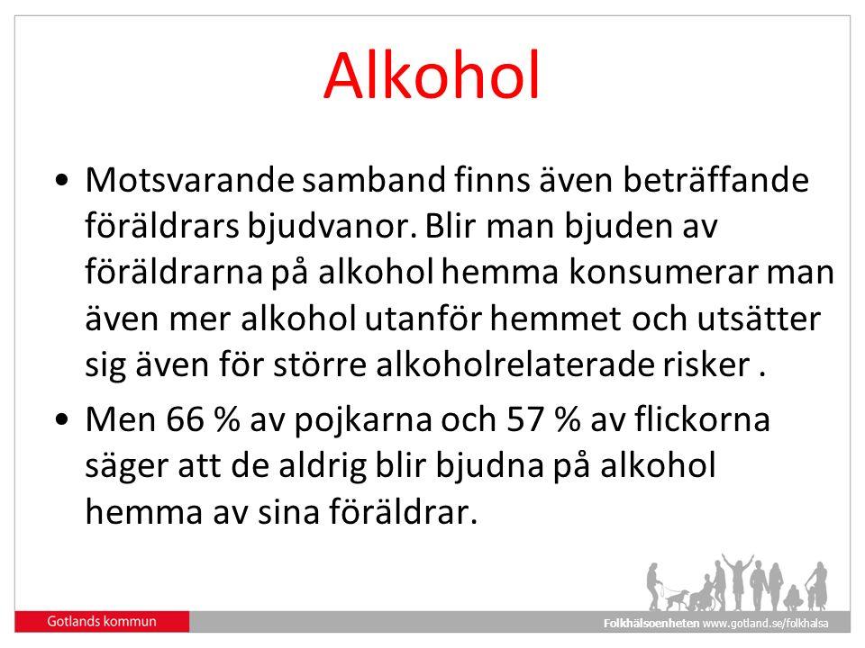 Folkhälsoenheten www.gotland.se/folkhalsa Alkohol Motsvarande samband finns även beträffande föräldrars bjudvanor.