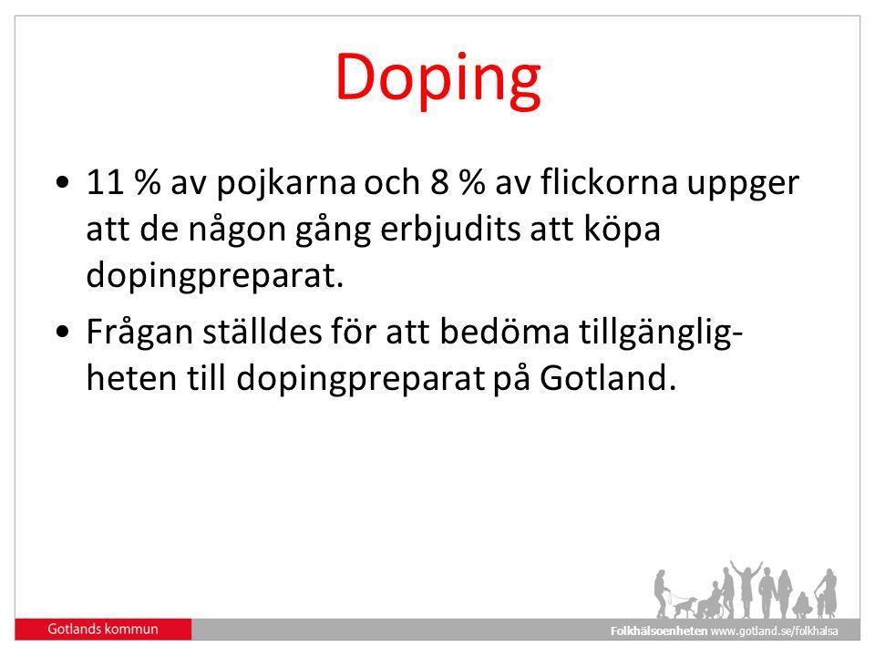 Folkhälsoenheten www.gotland.se/folkhalsa Doping 11 % av pojkarna och 8 % av flickorna uppger att de någon gång erbjudits att köpa dopingpreparat.