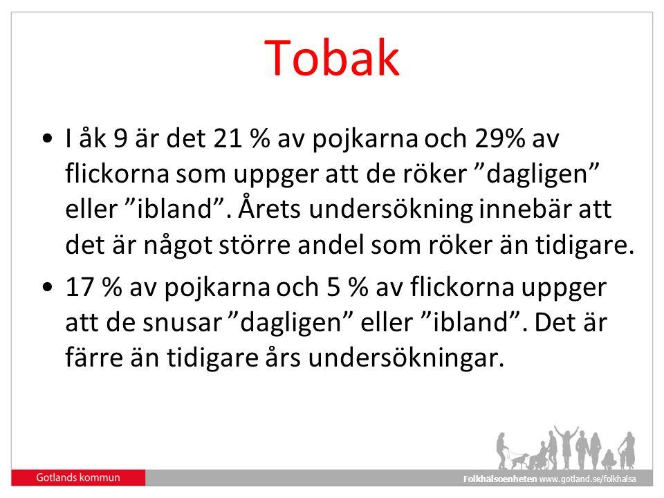 Folkhälsoenheten www.gotland.se/folkhalsa Tobak I åk 9 är det 21 % av pojkarna och 29% av flickorna som uppger att de röker dagligen eller ibland .