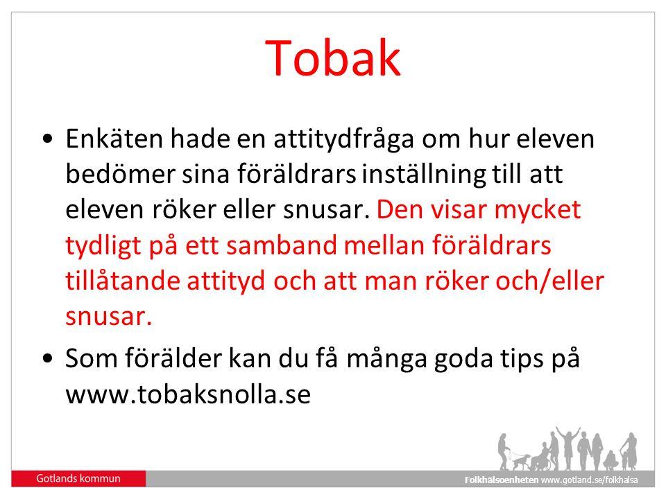 Folkhälsoenheten www.gotland.se/folkhalsa Tobak Enkäten hade en attitydfråga om hur eleven bedömer sina föräldrars inställning till att eleven röker eller snusar.