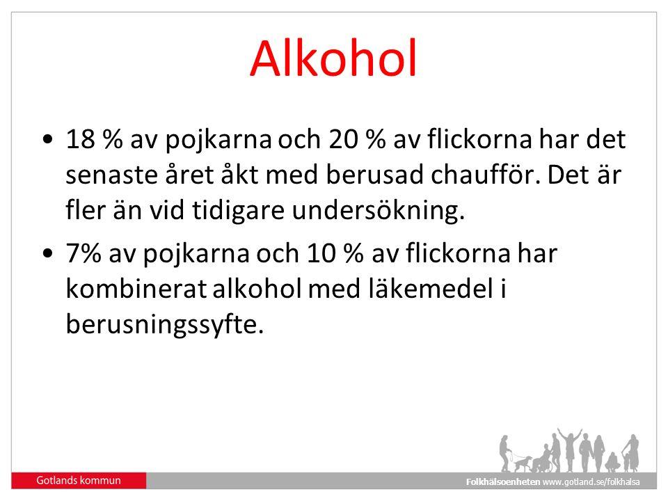 Folkhälsoenheten www.gotland.se/folkhalsa Alkohol 18 % av pojkarna och 20 % av flickorna har det senaste året åkt med berusad chaufför.