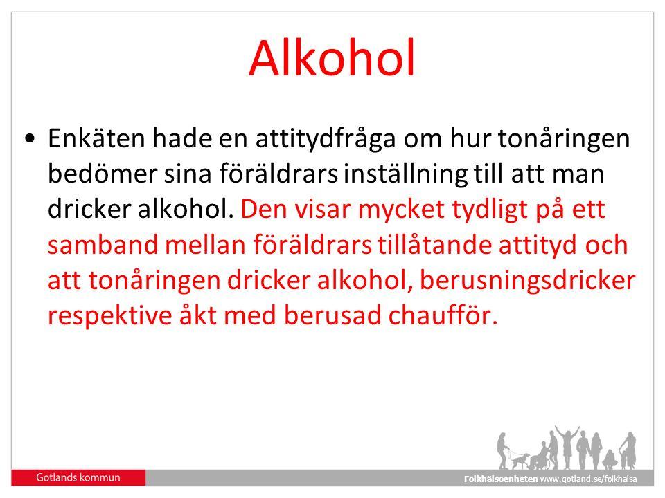 Folkhälsoenheten www.gotland.se/folkhalsa Alkohol Enkäten hade en attitydfråga om hur tonåringen bedömer sina föräldrars inställning till att man dricker alkohol.