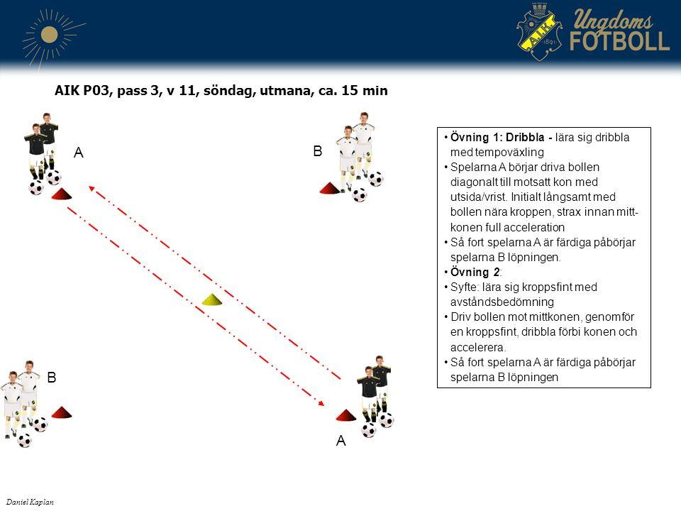 Daniel Kaplan Övning 1: Dribbla - lära sig dribbla med tempoväxling Spelarna A börjar driva bollen diagonalt till motsatt kon med utsida/vrist. Initia