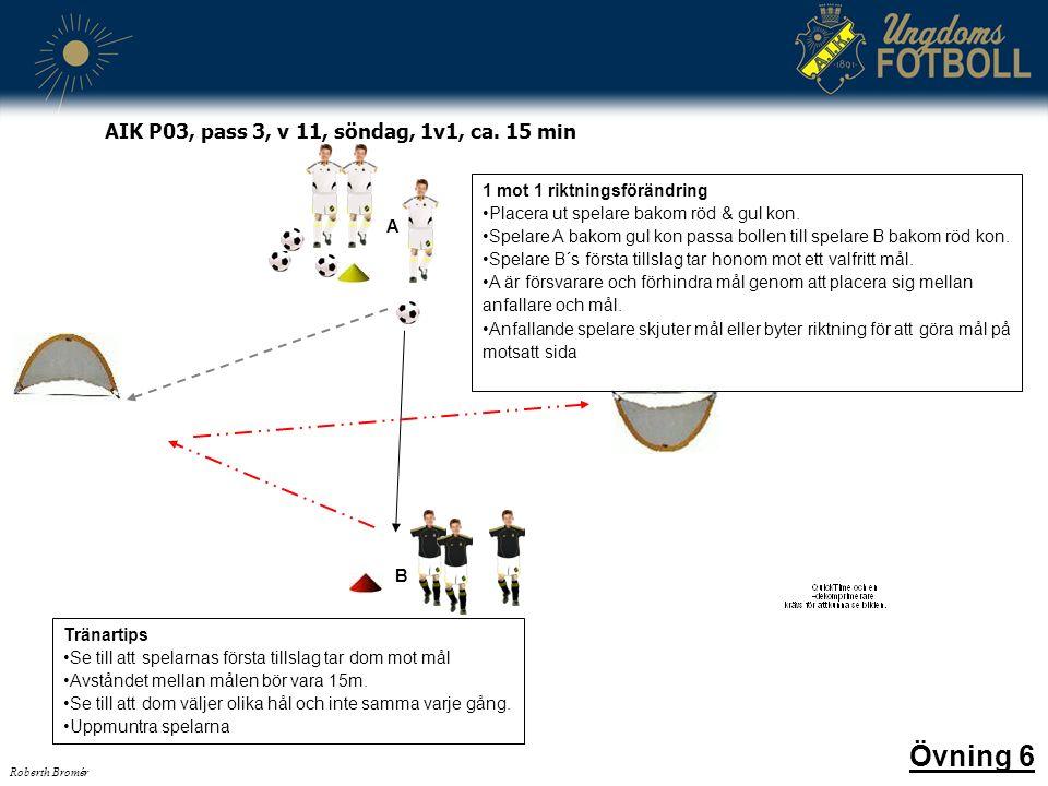 Övning 6 Tränartips Se till att spelarnas första tillslag tar dom mot mål Avståndet mellan målen bör vara 15m. Se till att dom väljer olika hål och in