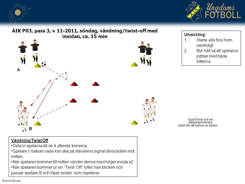 A B Vändning/Twist Off Dela in spelarna till de 4 yttersta konerna Spelare 1 bakom varje kon ska på tränarens signal driva bollen mot mitten.