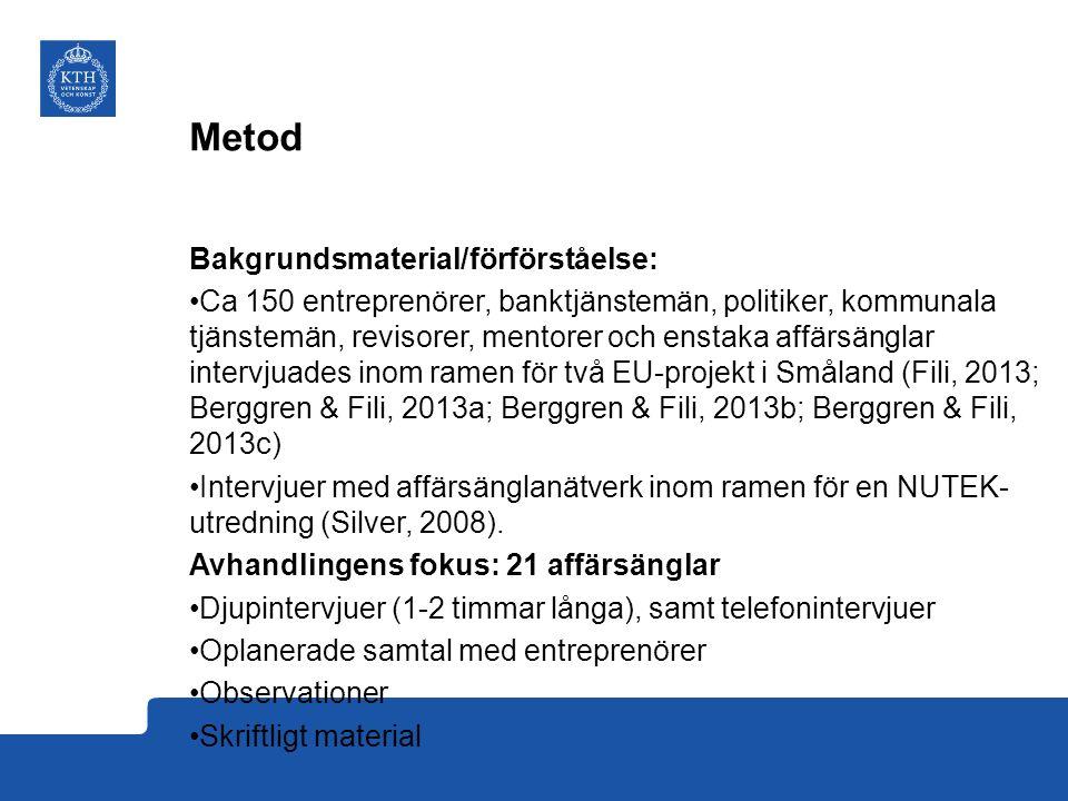 Metod Bakgrundsmaterial/förförståelse: Ca 150 entreprenörer, banktjänstemän, politiker, kommunala tjänstemän, revisorer, mentorer och enstaka affärsänglar intervjuades inom ramen för två EU-projekt i Småland (Fili, 2013; Berggren & Fili, 2013a; Berggren & Fili, 2013b; Berggren & Fili, 2013c) Intervjuer med affärsänglanätverk inom ramen för en NUTEK- utredning (Silver, 2008).