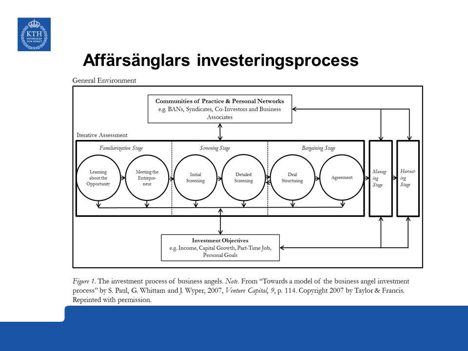 Affärsänglars investeringsprocess