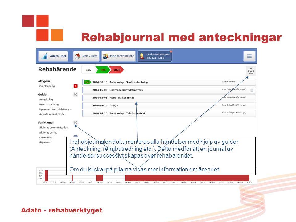 Adato - rehabverktyget Rehabjournal med anteckningar I rehabjournalen dokumenteras alla händelser med hjälp av guider (Anteckning, rehabutredning etc.).