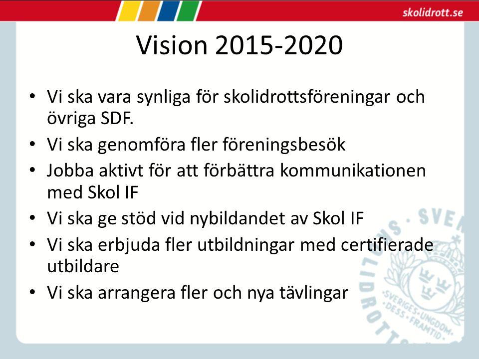 Vision 2015-2020 Vi ska vara synliga för skolidrottsföreningar och övriga SDF.