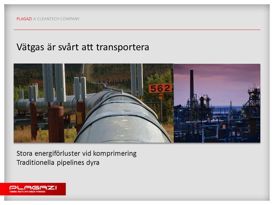 PLAGAZI A CLEANTECH COMPANY Vätgas är svårt att transportera Stora energiförluster vid komprimering Traditionella pipelines dyra