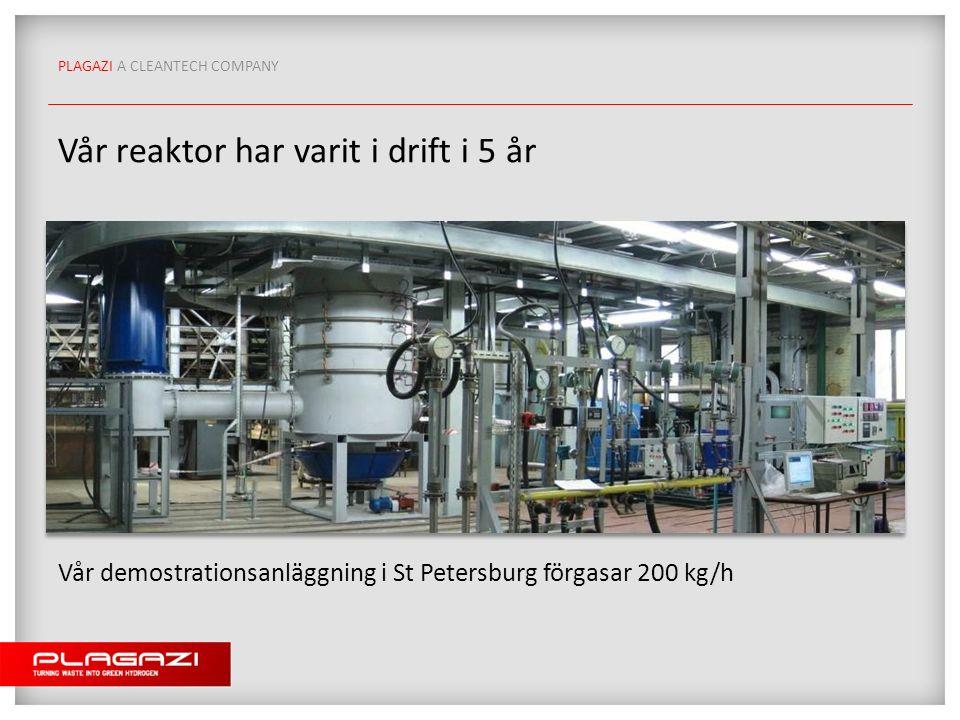 PLAGAZI A CLEANTECH COMPANY Vår reaktor har varit i drift i 5 år Vår demostrationsanläggning i St Petersburg förgasar 200 kg/h