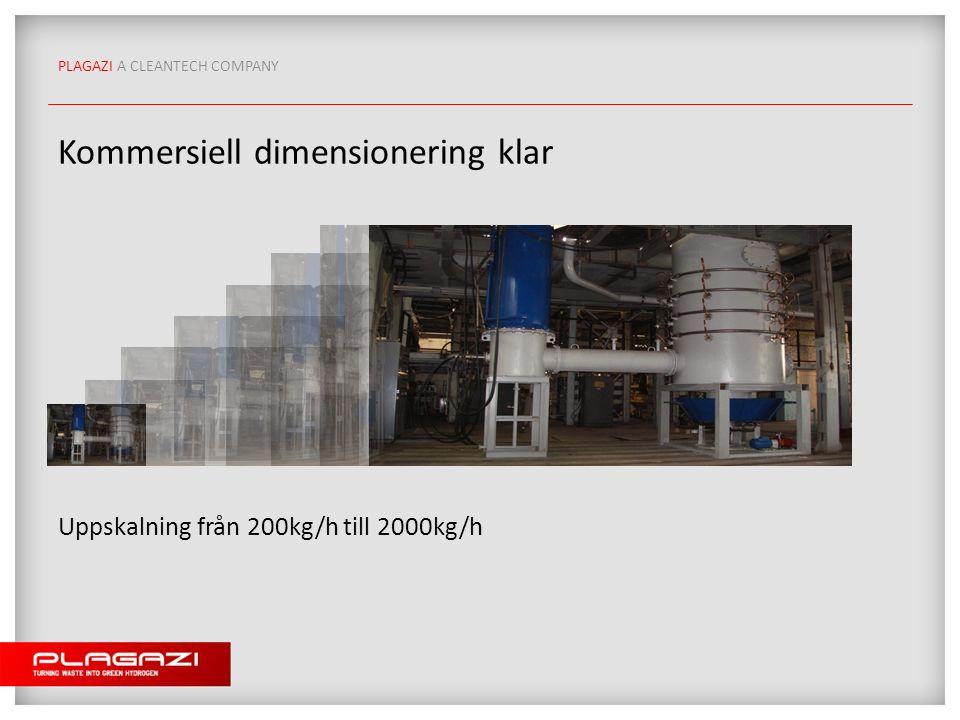 PLAGAZI A CLEANTECH COMPANY Kommersiell dimensionering klar Uppskalning från 200kg/h till 2000kg/h