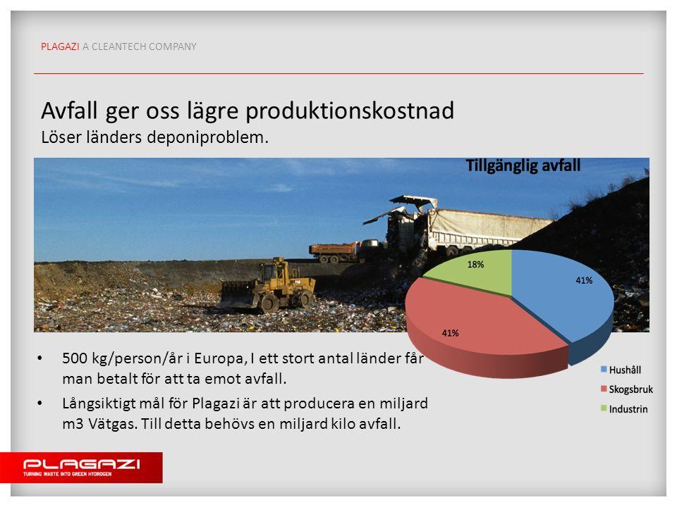 PLAGAZI A CLEANTECH COMPANY Avfall ger oss lägre produktionskostnad Löser länders deponiproblem.