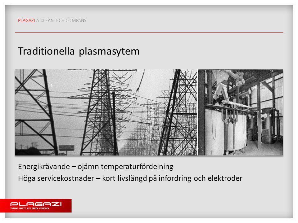 PLAGAZI A CLEANTECH COMPANY Traditionella plasmasytem Energikrävande – ojämn temperaturfördelning Höga servicekostnader – kort livslängd på infordring och elektroder