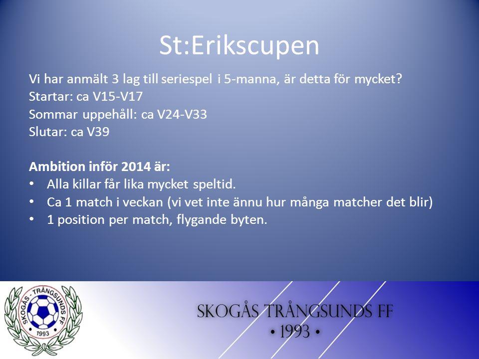 St:Erikscupen Vi har anmält 3 lag till seriespel i 5-manna, är detta för mycket.