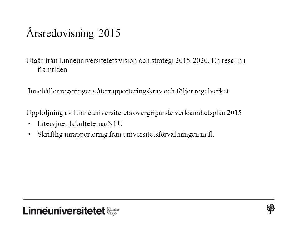 Utgår från Linnéuniversitetets vision och strategi 2015-2020, En resa in i framtiden Innehåller regeringens återrapporteringskrav och följer regelverk