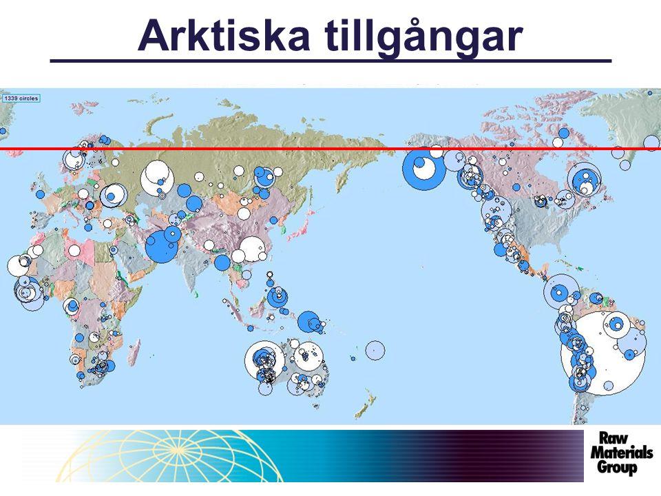 Arktiska tillgångar 061030Anton Löf