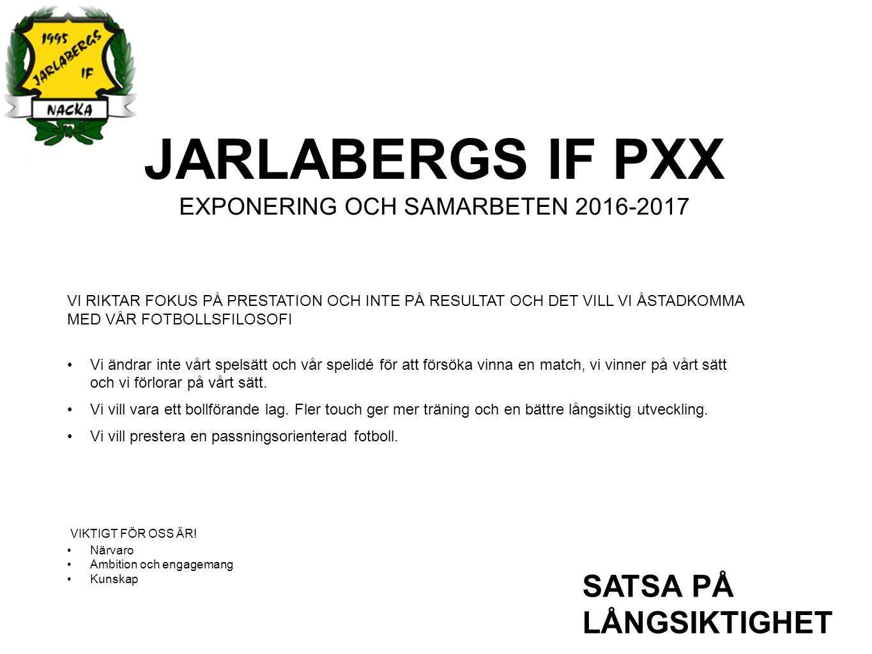 JARLABERGS IF PXX EXPONERING OCH SAMARBETEN 2016-2017 SATSA PÅ LÅNGSIKTIGHET VI RIKTAR FOKUS PÅ PRESTATION OCH INTE PÅ RESULTAT OCH DET VILL VI ÅSTADKOMMA MED VÅR FOTBOLLSFILOSOFI Vi ändrar inte vårt spelsätt och vår spelidé för att försöka vinna en match, vi vinner på vårt sätt och vi förlorar på vårt sätt.
