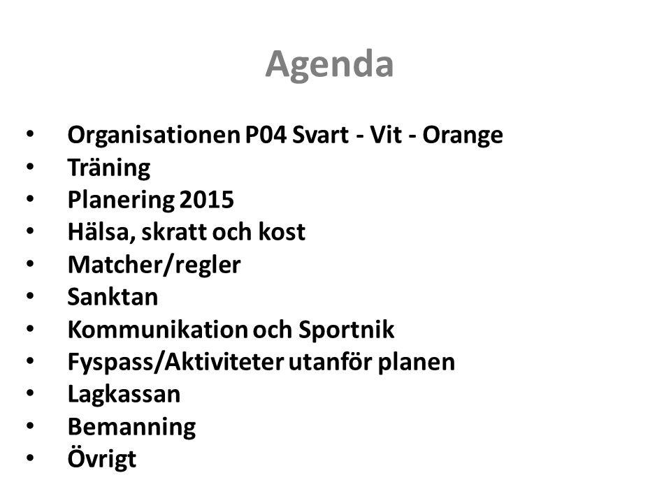 Agenda Organisationen P04 Svart - Vit - Orange Träning Planering 2015 Hälsa, skratt och kost Matcher/regler Sanktan Kommunikation och Sportnik Fyspass/Aktiviteter utanför planen Lagkassan Bemanning Övrigt