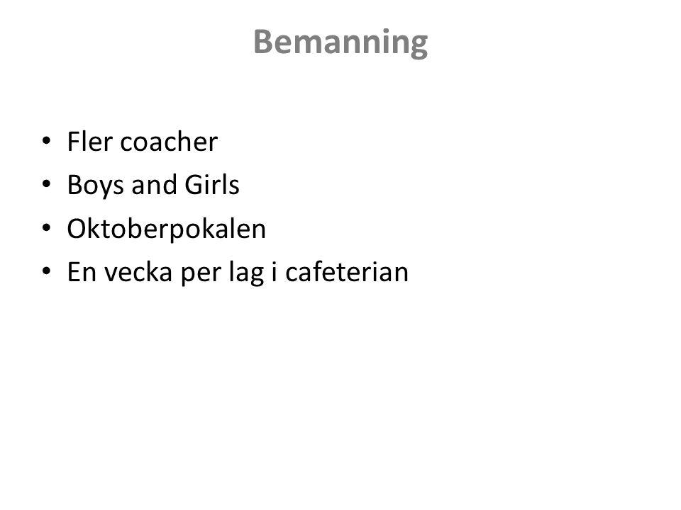 Bemanning Fler coacher Boys and Girls Oktoberpokalen En vecka per lag i cafeterian