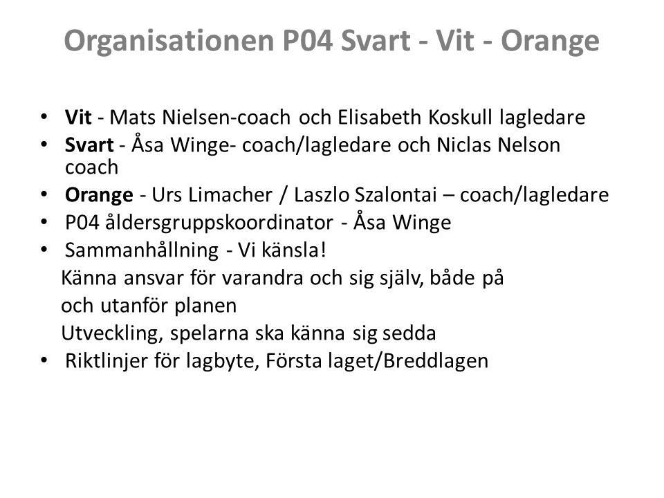 Träning Måndagar17.00-18.30DIP Tisdagar18.30-20.00DIP Fredagar15.30-17.00DIP Tränare:Kjelle & Pelle
