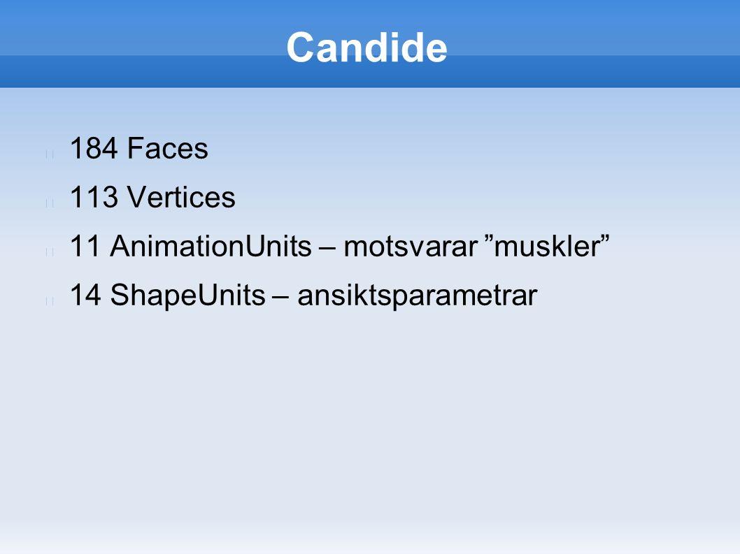 """Candide 184 Faces 113 Vertices 11 AnimationUnits – motsvarar """"muskler"""" 14 ShapeUnits – ansiktsparametrar"""