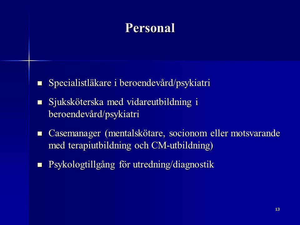 13 Personal Specialistläkare i beroendevård/psykiatri Specialistläkare i beroendevård/psykiatri Sjuksköterska med vidareutbildning i beroendevård/psykiatri Sjuksköterska med vidareutbildning i beroendevård/psykiatri Casemanager (mentalskötare, socionom eller motsvarande med terapiutbildning och CM-utbildning) Casemanager (mentalskötare, socionom eller motsvarande med terapiutbildning och CM-utbildning) Psykologtillgång för utredning/diagnostik Psykologtillgång för utredning/diagnostik