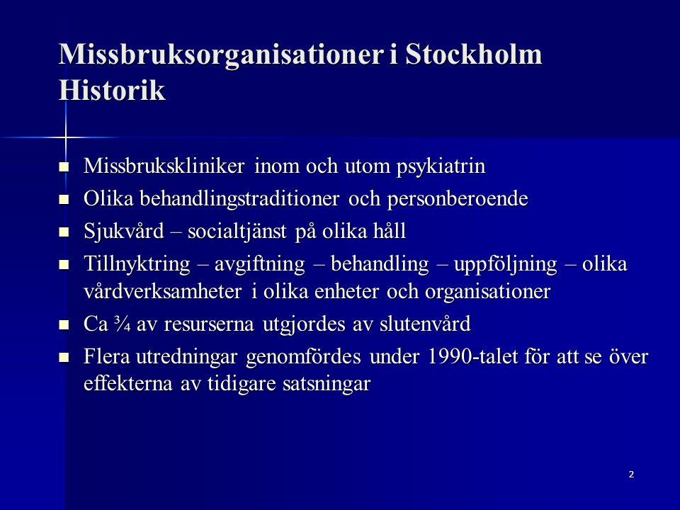 2 Missbruksorganisationer i Stockholm Historik Missbrukskliniker inom och utom psykiatrin Missbrukskliniker inom och utom psykiatrin Olika behandlingstraditioner och personberoende Olika behandlingstraditioner och personberoende Sjukvård – socialtjänst på olika håll Sjukvård – socialtjänst på olika håll Tillnyktring – avgiftning – behandling – uppföljning – olika vårdverksamheter i olika enheter och organisationer Tillnyktring – avgiftning – behandling – uppföljning – olika vårdverksamheter i olika enheter och organisationer Ca ¾ av resurserna utgjordes av slutenvård Ca ¾ av resurserna utgjordes av slutenvård Flera utredningar genomfördes under 1990-talet för att se över effekterna av tidigare satsningar Flera utredningar genomfördes under 1990-talet för att se över effekterna av tidigare satsningar