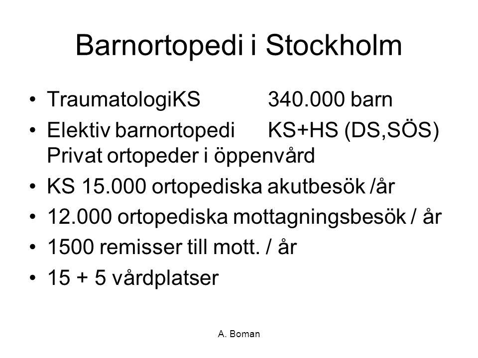 A. Boman Barnortopedi i Stockholm TraumatologiKS340.000 barn Elektiv barnortopediKS+HS (DS,SÖS) Privat ortopeder i öppenvård KS 15.000 ortopediska aku