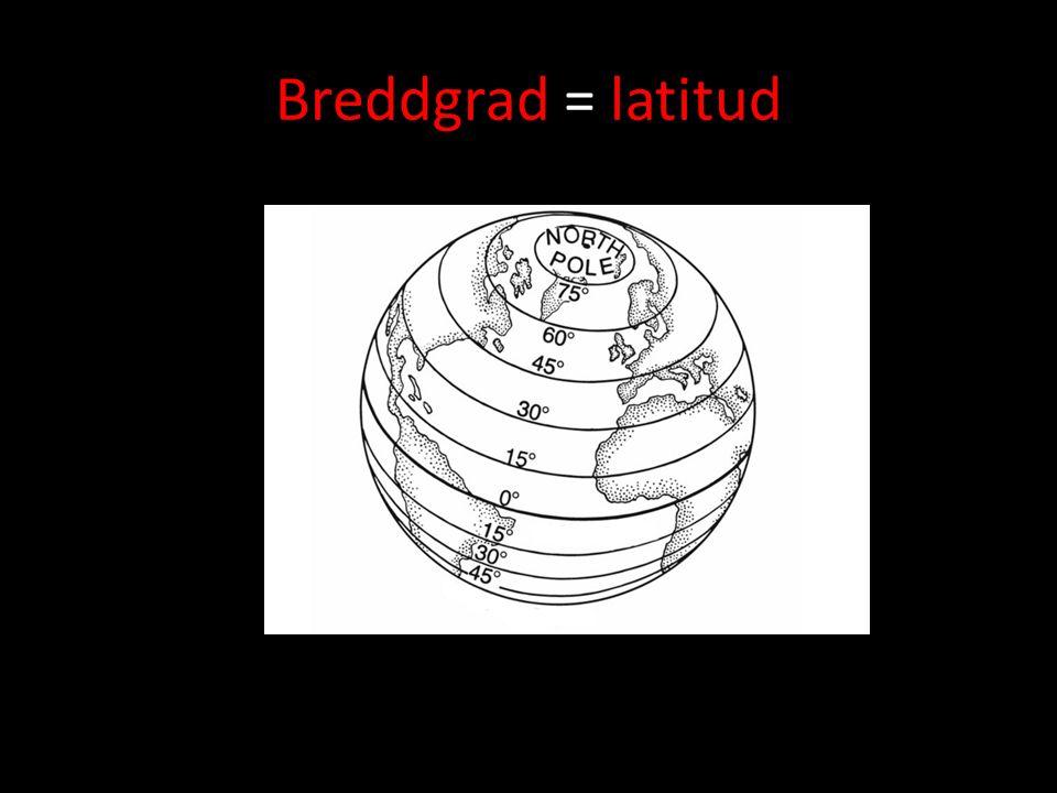 Breddgrad = latitud