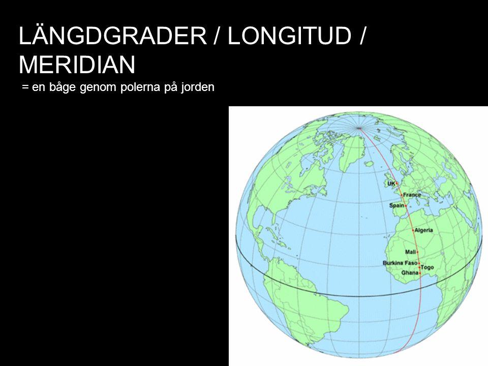 LÄNGDGRADER / LONGITUD / MERIDIAN = en båge genom polerna på jorden